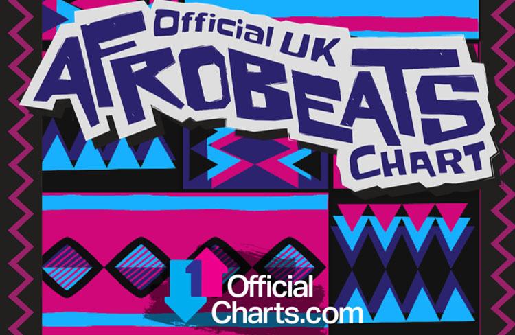 Afrobeats, MUsic, Official UK Chart, TotalNtertainment